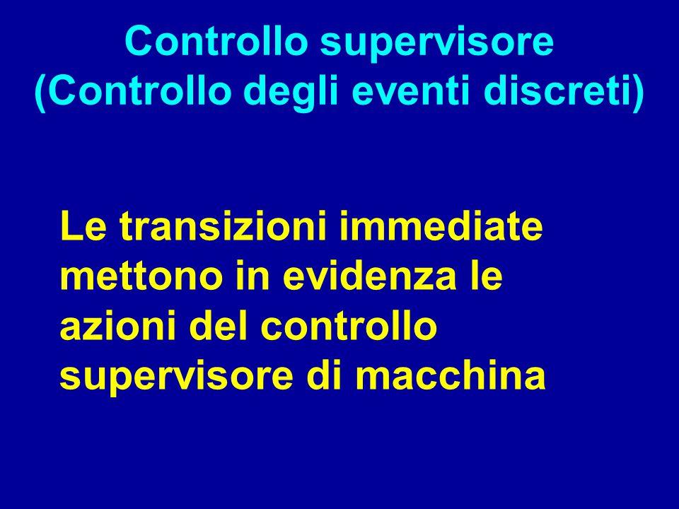 Controllo supervisore (Controllo degli eventi discreti)