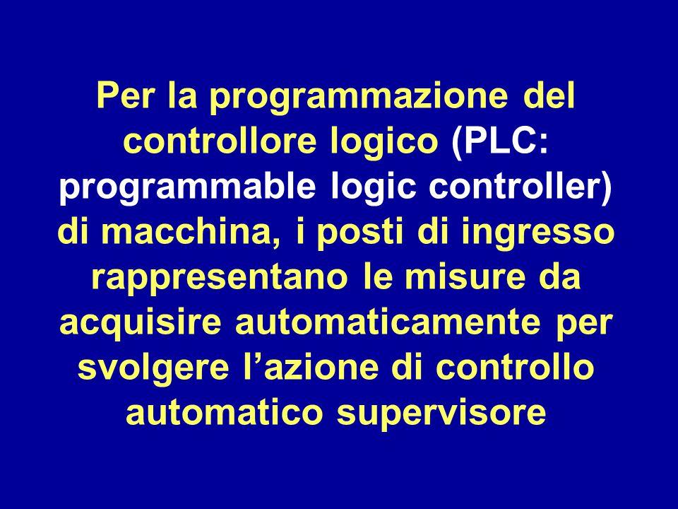Per la programmazione del controllore logico (PLC: programmable logic controller) di macchina, i posti di ingresso rappresentano le misure da acquisire automaticamente per svolgere l'azione di controllo automatico supervisore