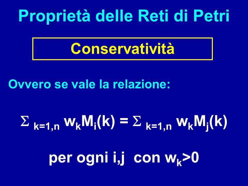 Proprietà delle Reti di Petri S k=1,n wkMi(k) = S k=1,n wkMj(k)