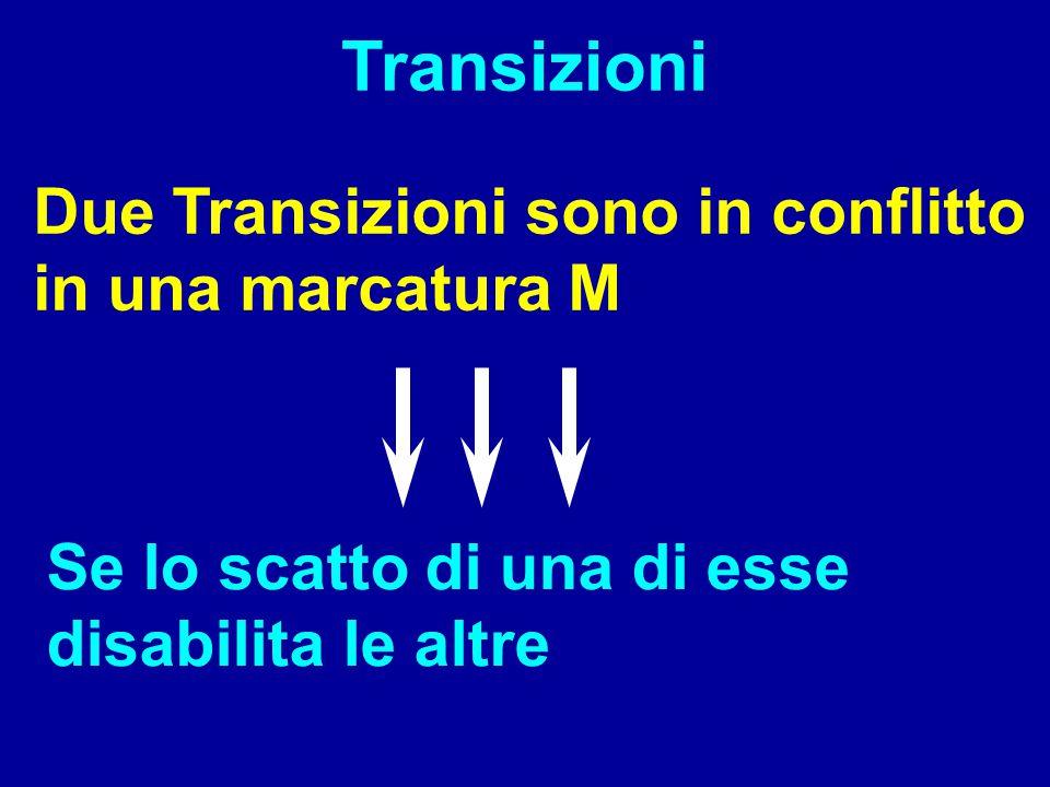 Transizioni Due Transizioni sono in conflitto in una marcatura M