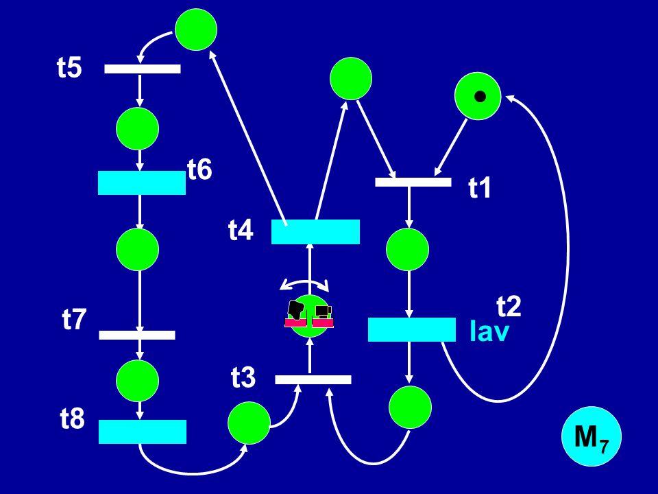 t5 t6 t1 t4 t2 t7 lav t3 t8 M7