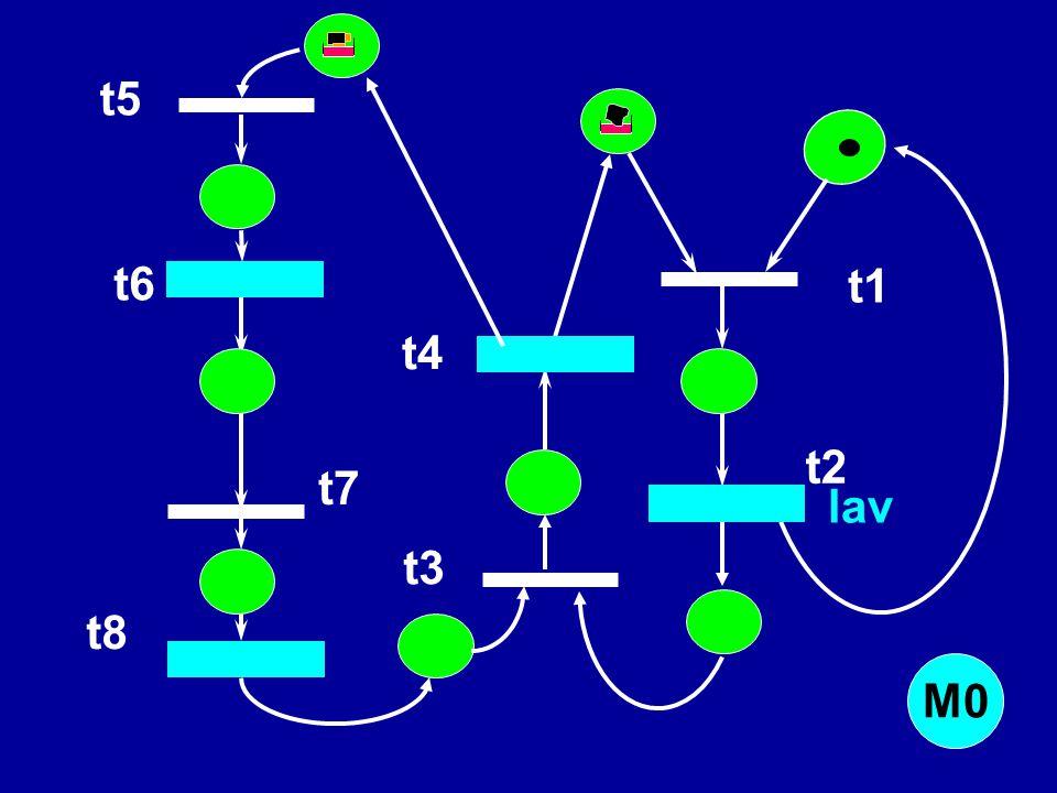 t5 t6 t1 t4 t2 t7 lav 4.03.04 t3 t8 M0