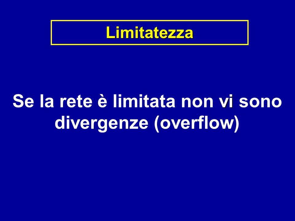 Se la rete è limitata non vi sono divergenze (overflow)