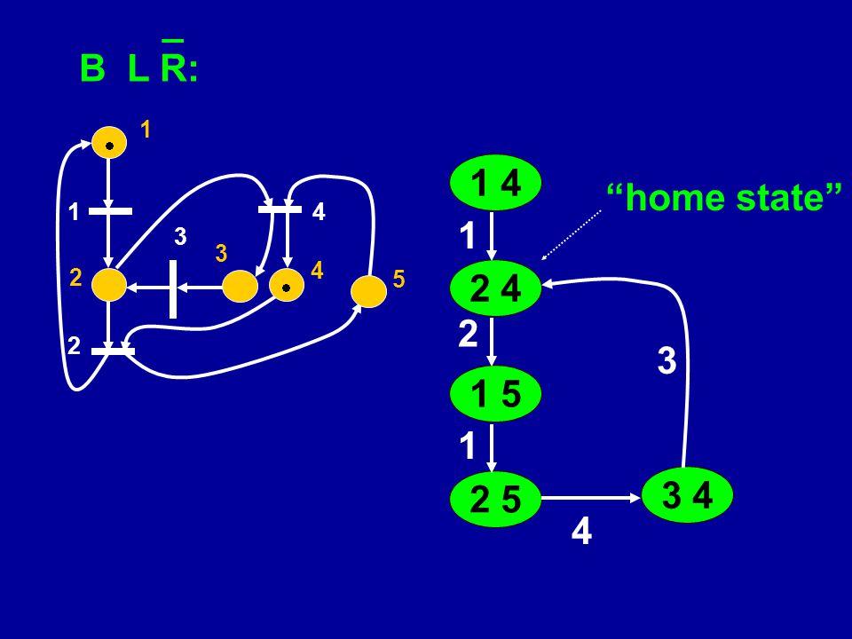 _ B L R: 1  1 4 home state 1 4 1 3 3 4 2 5 2 4  3 2 2 1 5 1 2 5 3 4 4