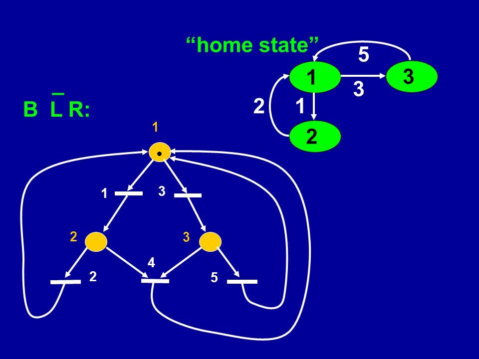 home state 5 1 3 _ B L R: 2 3 1 2 DS1 03.03.03+ N1 04.03.03 da 33 1