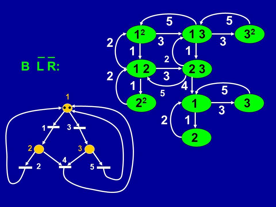 5 5 12 1 3 32 2 3 3 2 _ _ B L R: 1 1 1 2 2 3 2 3 1 5 4 5 1 22 1 3   2 3 1 1 3 2 2 3 4 2 5