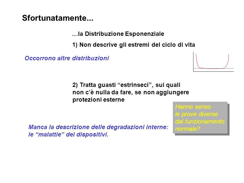 Sfortunatamente... …la Distribuzione Esponenziale