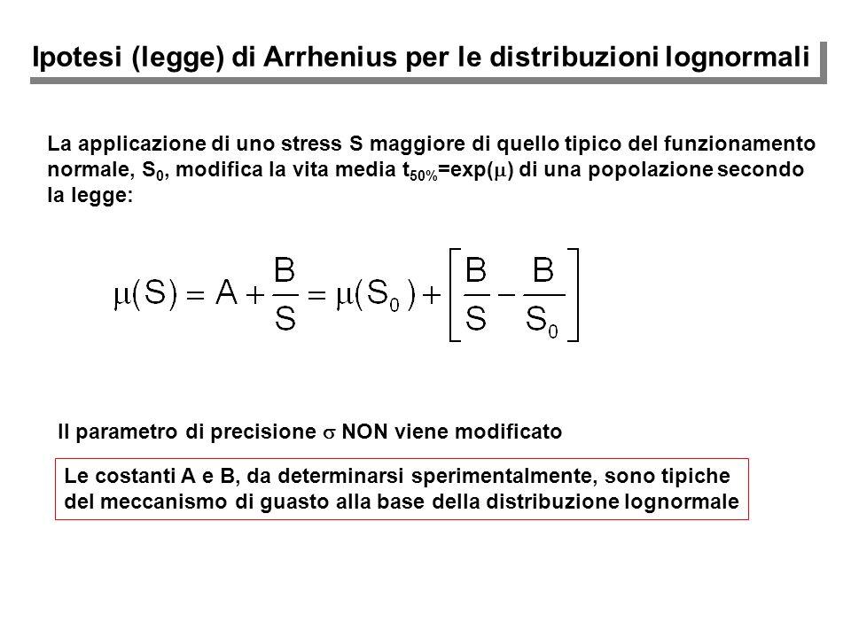 Ipotesi (legge) di Arrhenius per le distribuzioni lognormali