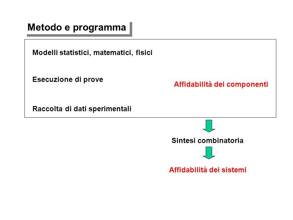 Metodo e programma Modelli statistici, matematici, fisici