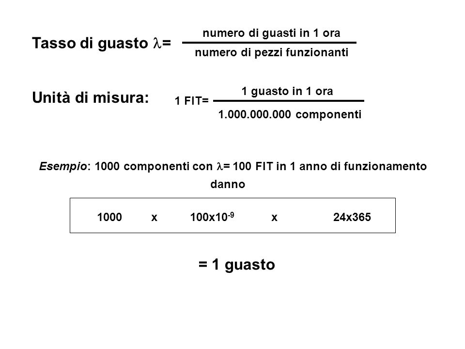 Tasso di guasto l= Unità di misura: = 1 guasto