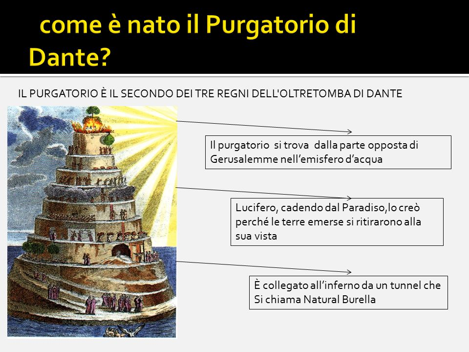 come è nato il Purgatorio di Dante