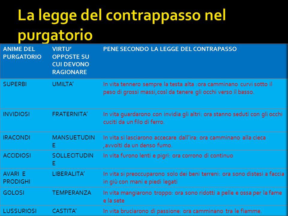 La legge del contrappasso nel purgatorio