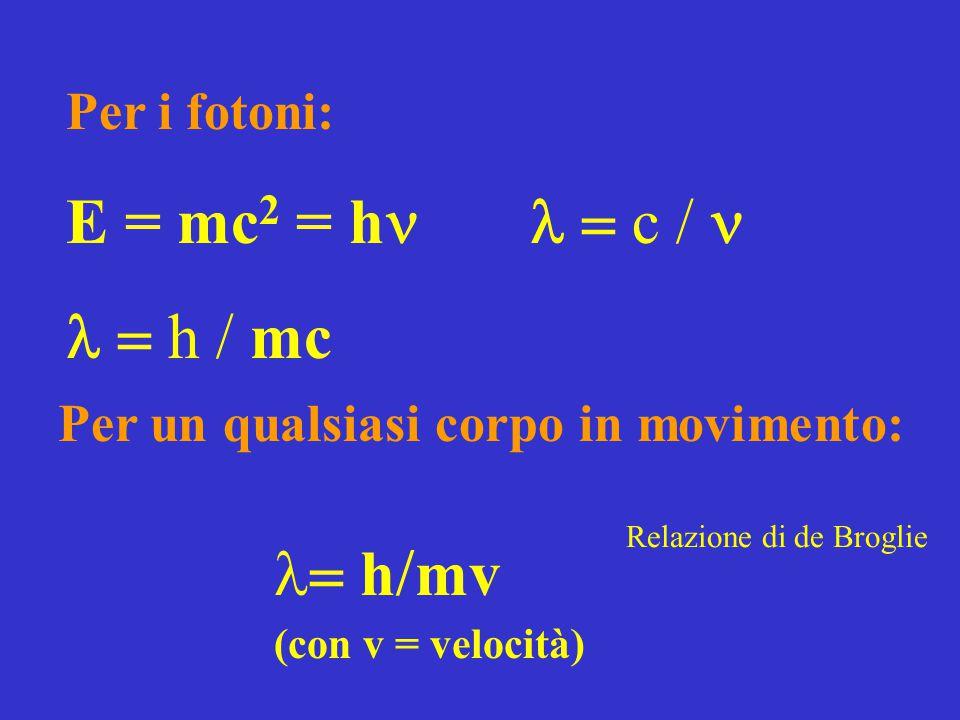 E = mc2 = hn l = c / n l = h / mc = h/mv (con v = velocità)