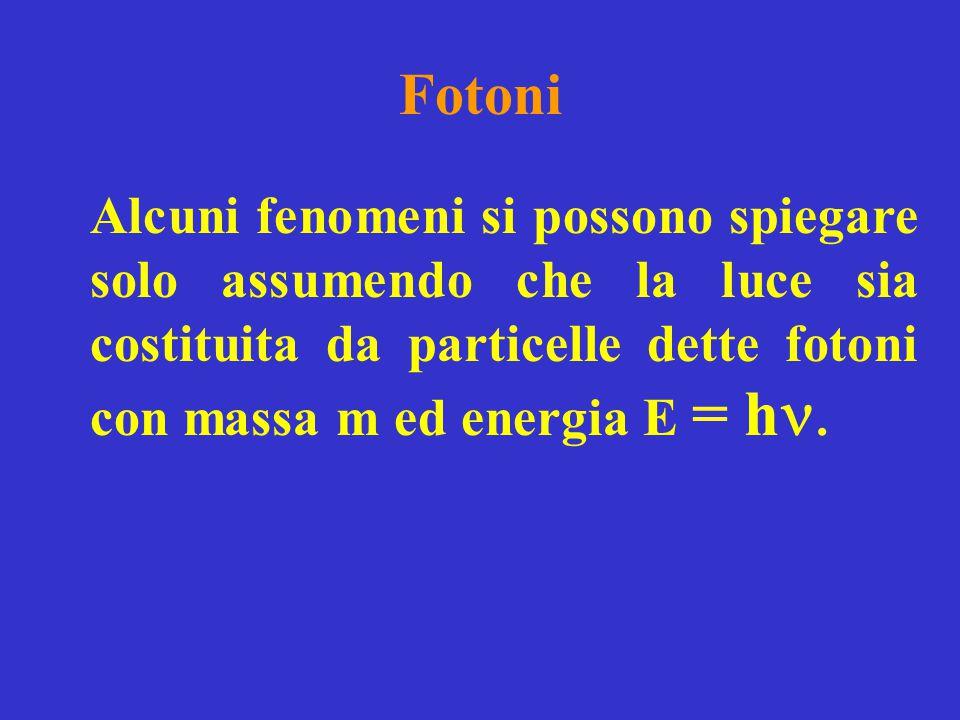 Fotoni Alcuni fenomeni si possono spiegare solo assumendo che la luce sia costituita da particelle dette fotoni con massa m ed energia E = hn.