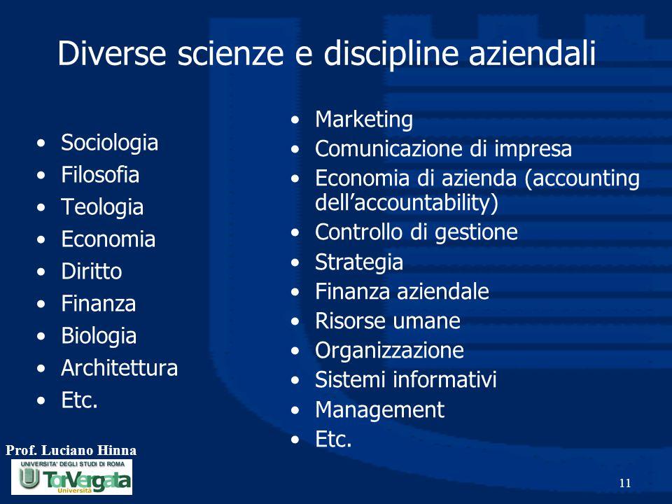 Diverse scienze e discipline aziendali