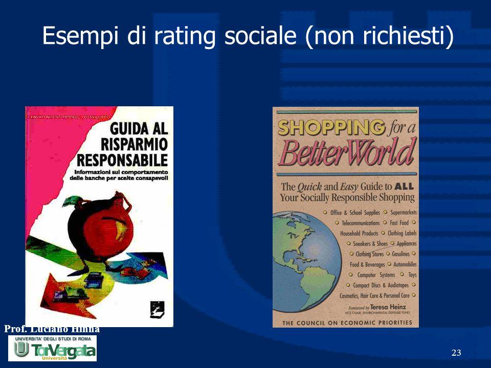 Esempi di rating sociale (non richiesti)