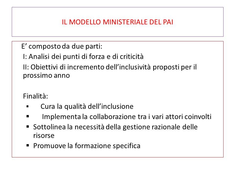 IL MODELLO MINISTERIALE DEL PAI