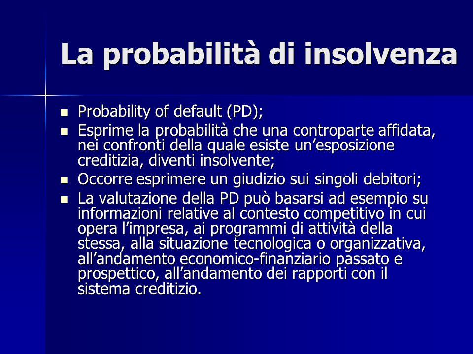 La probabilità di insolvenza