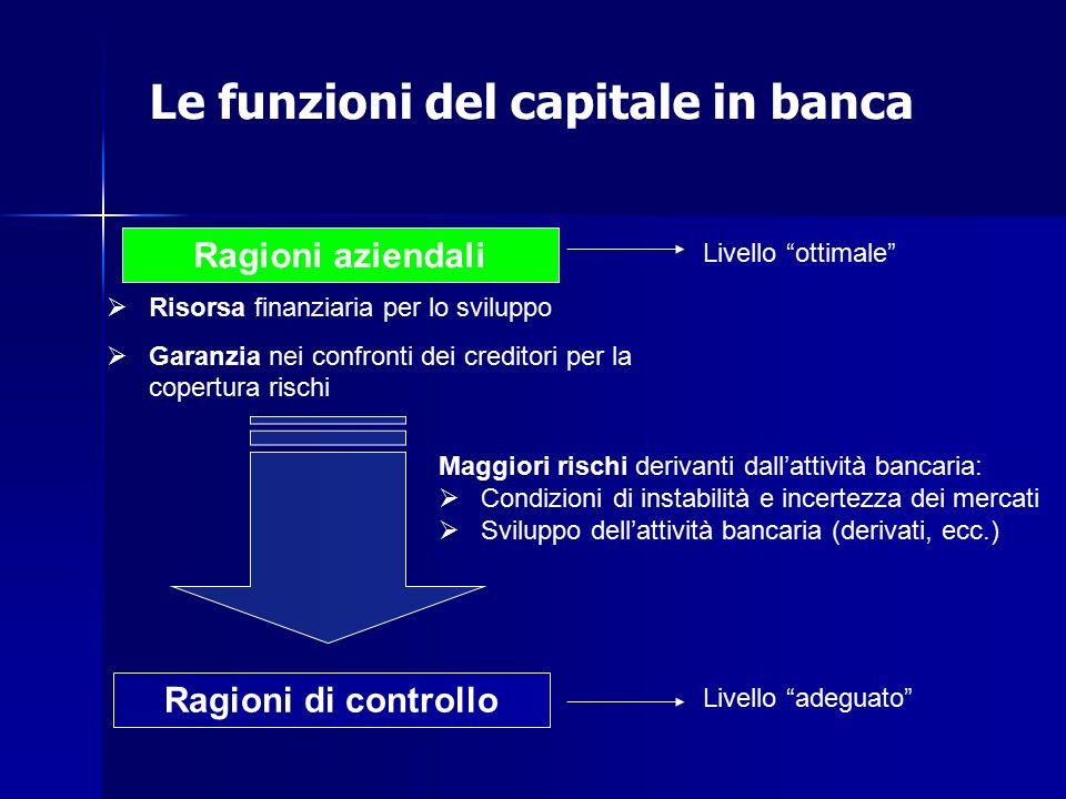 Le funzioni del capitale in banca