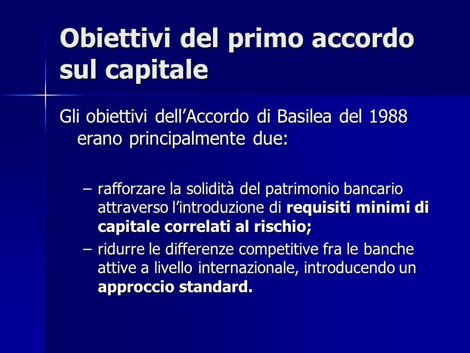 Obiettivi del primo accordo sul capitale