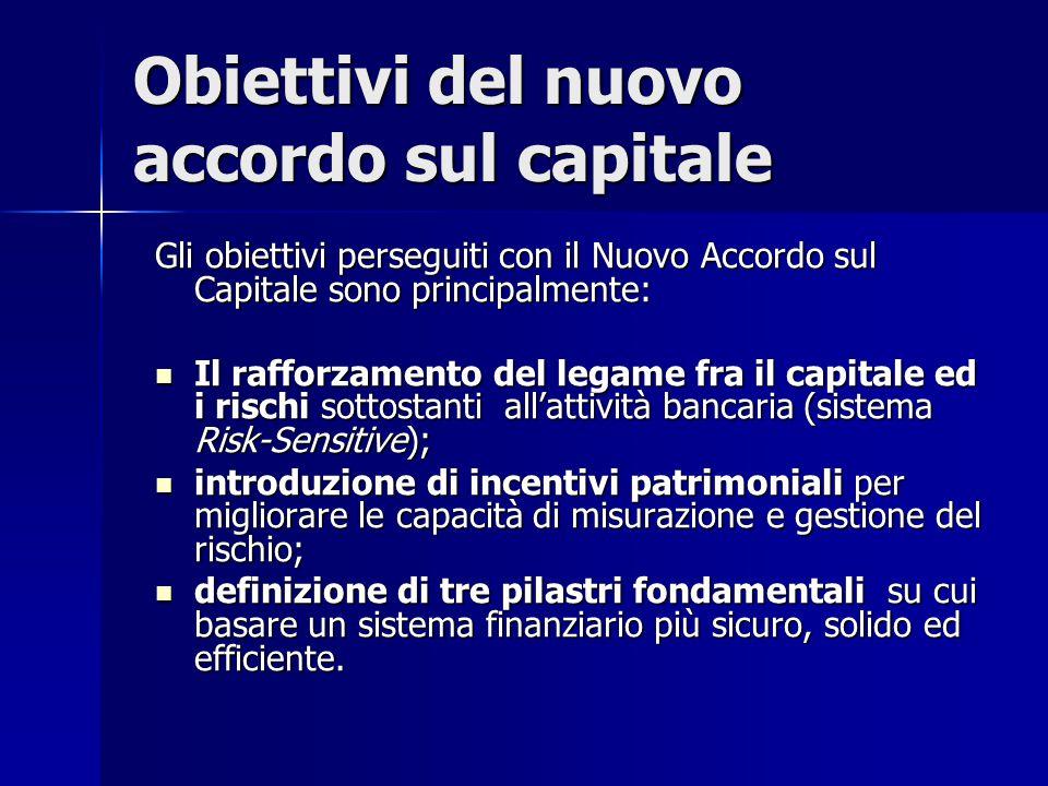 Obiettivi del nuovo accordo sul capitale