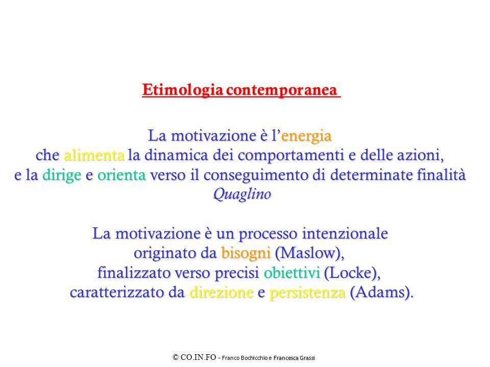 Etimologia contemporanea
