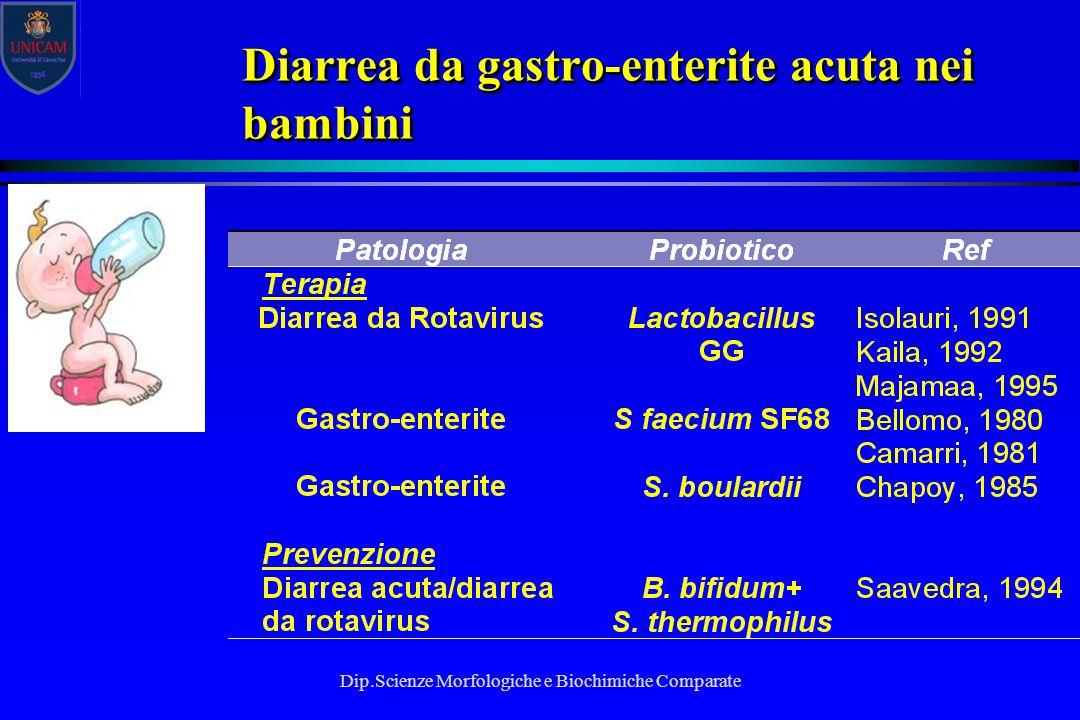 Diarrea da gastro-enterite acuta nei bambini