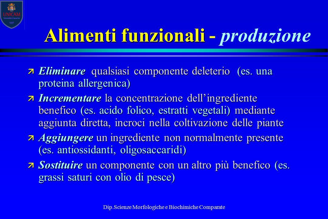 Alimenti funzionali - produzione