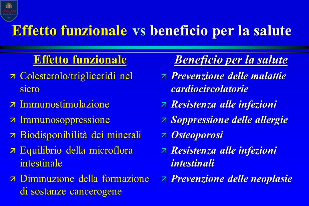 Effetto funzionale vs beneficio per la salute