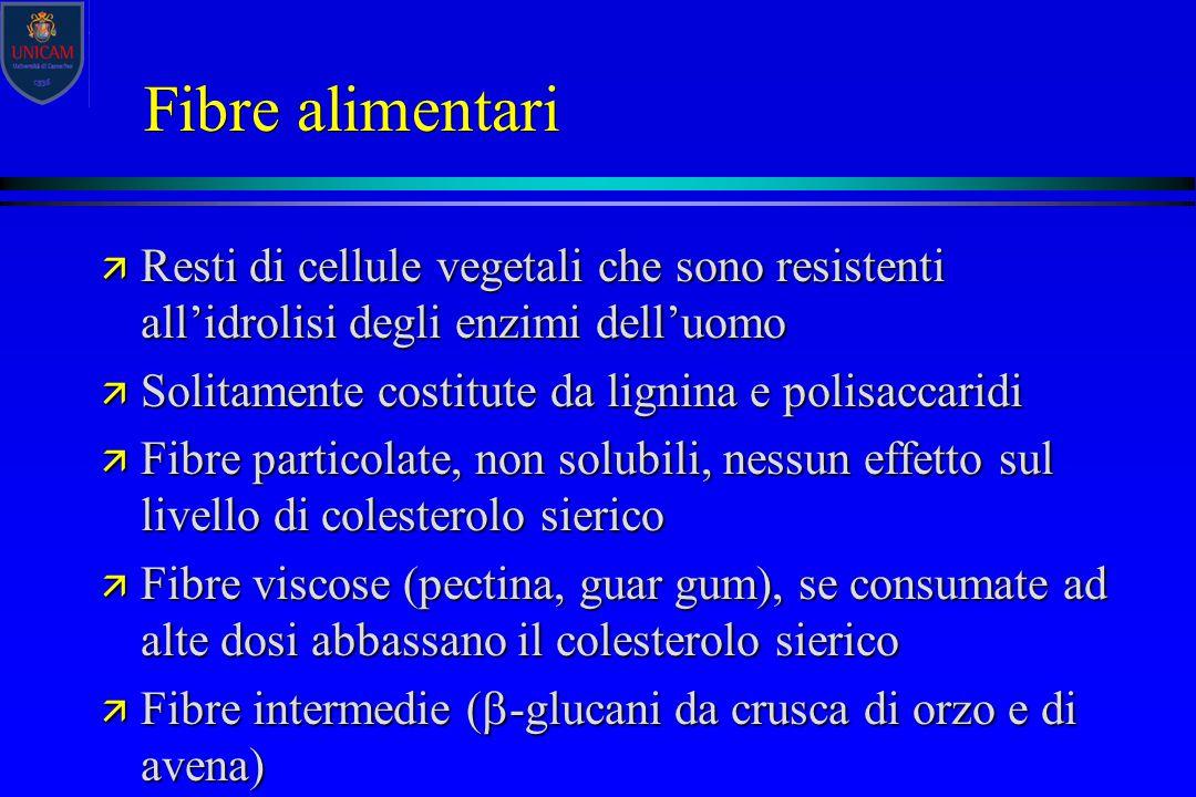 Fibre alimentari Resti di cellule vegetali che sono resistenti all'idrolisi degli enzimi dell'uomo.