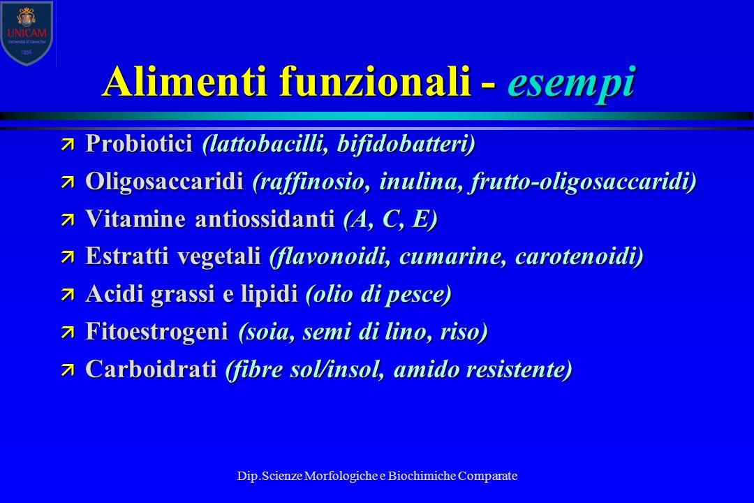 Alimenti funzionali - esempi