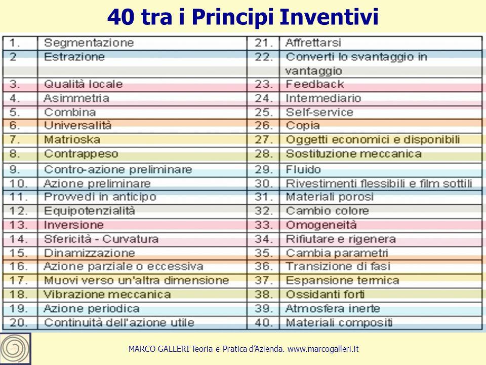 40 tra i Principi Inventivi