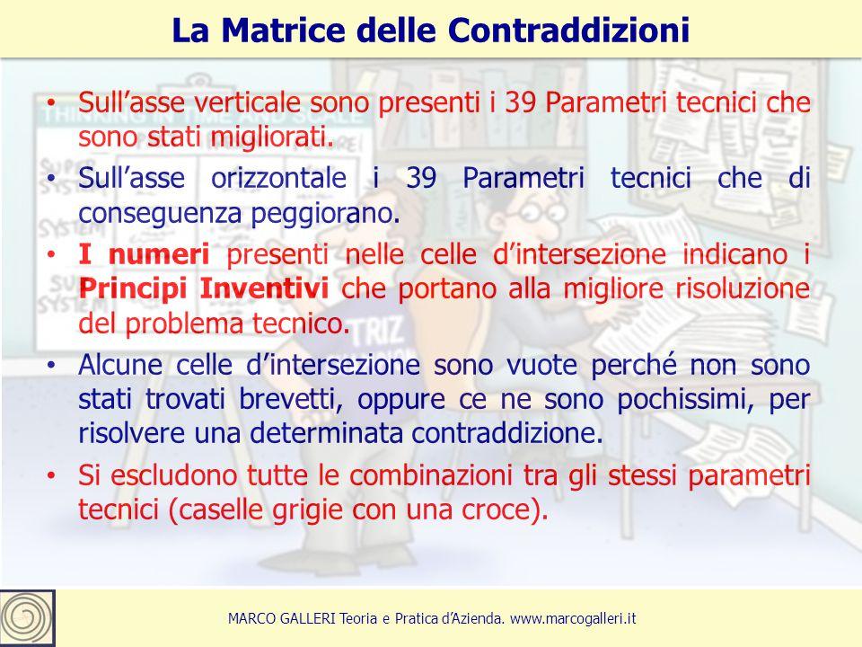La Matrice delle Contraddizioni