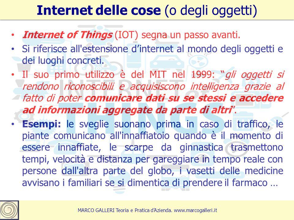 Internet delle cose (o degli oggetti)