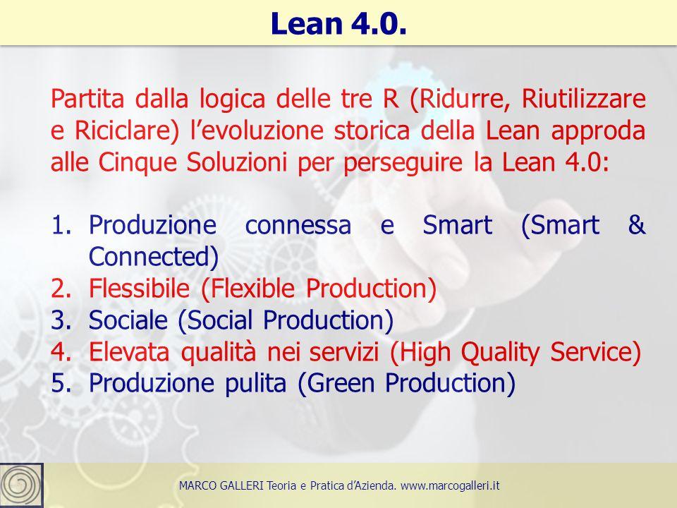 MARCO GALLERI Teoria e Pratica d'Azienda. www.marcogalleri.it