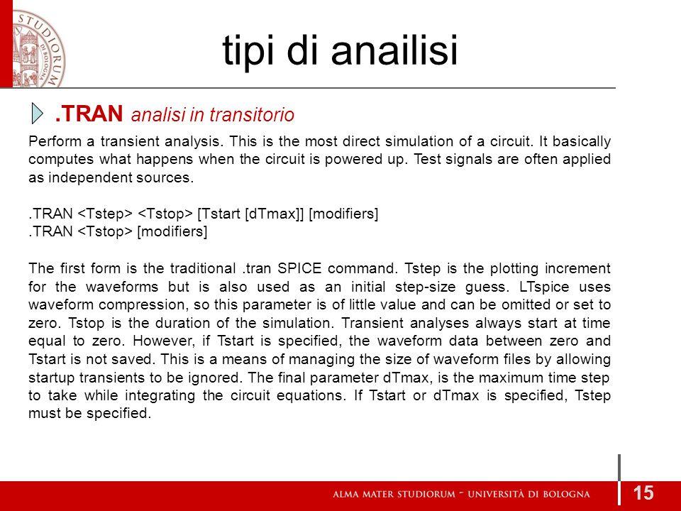 tipi di anailisi .TRAN analisi in transitorio