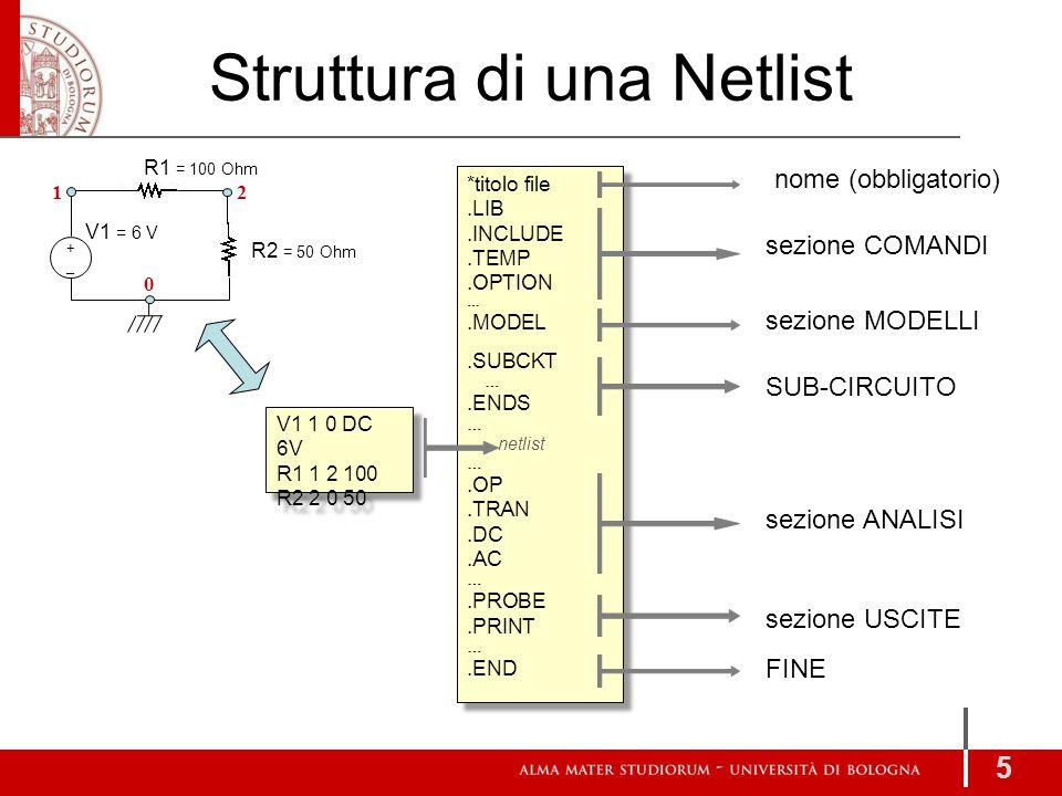 Struttura di una Netlist