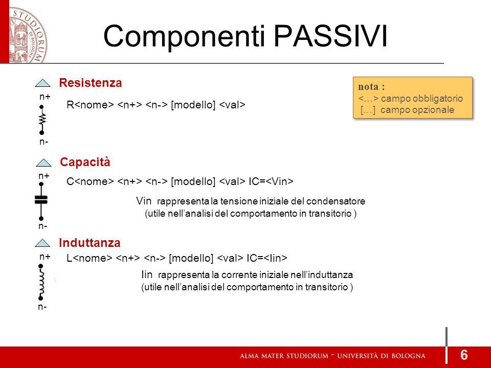 Componenti PASSIVI Resistenza Capacità Induttanza nota :