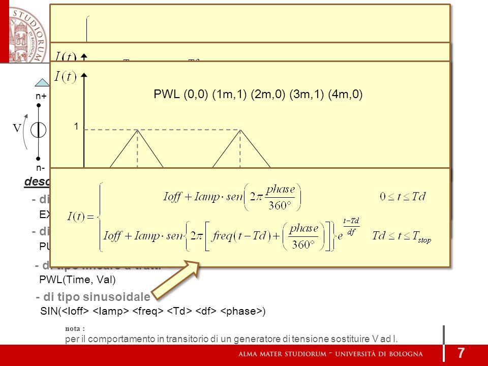 GENERATORI PWL (0,0) (1m,1) (2m,0) (3m,1) (4m,0) Ideali V I
