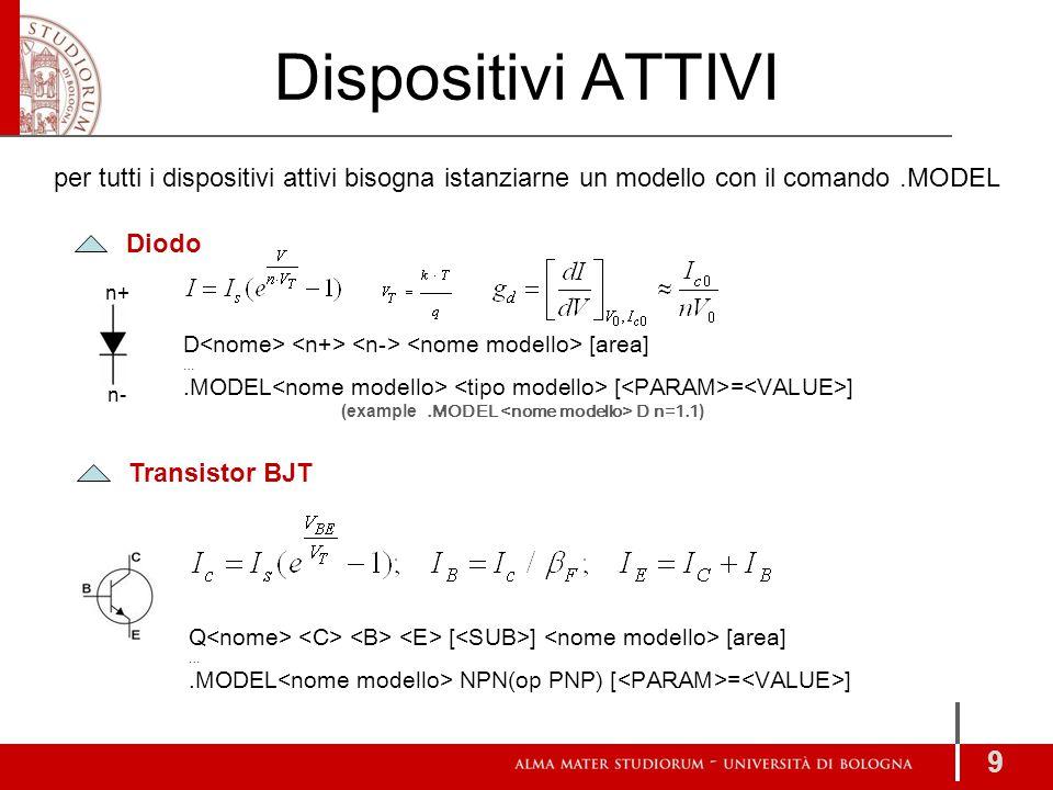 Dispositivi ATTIVI per tutti i dispositivi attivi bisogna istanziarne un modello con il comando .MODEL.