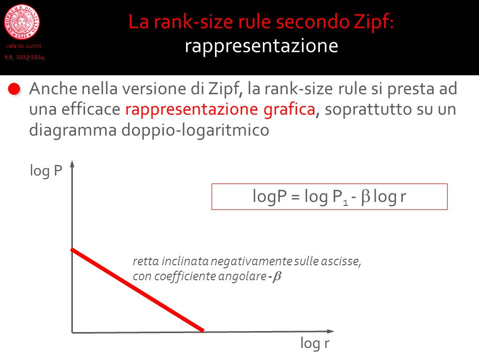 La rank-size rule secondo Zipf: