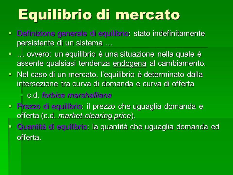 Equilibrio di mercato Definizione generale di equilibrio: stato indefinitamente persistente di un sistema …