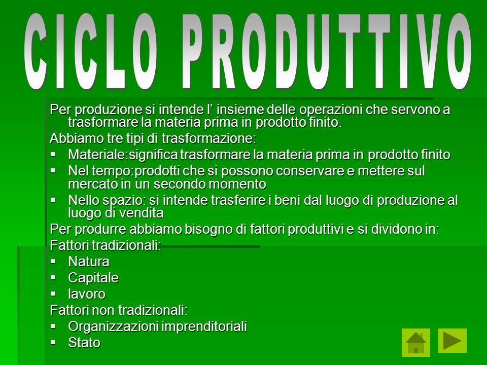 CICLO PRODUTTIVO Per produzione si intende l' insieme delle operazioni che servono a trasformare la materia prima in prodotto finito.