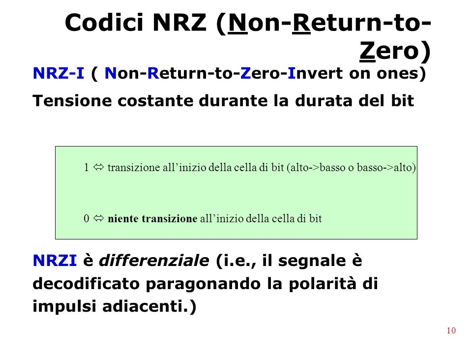 Codici NRZ (Non-Return-to-Zero)