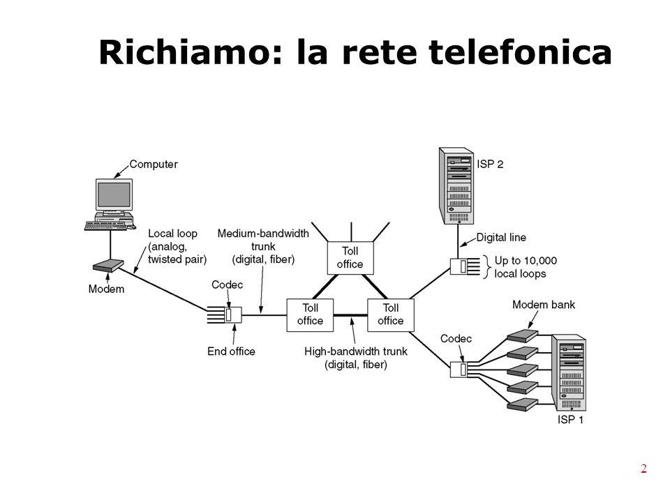 Richiamo: la rete telefonica