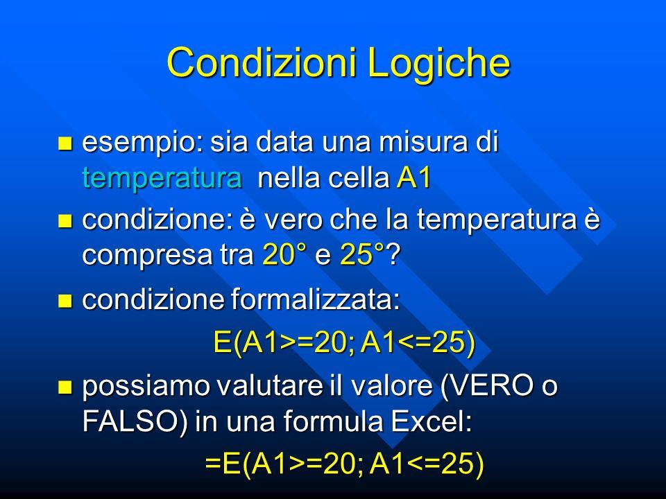 Condizioni Logiche esempio: sia data una misura di temperatura nella cella A1. condizione: è vero che la temperatura è compresa tra 20° e 25°