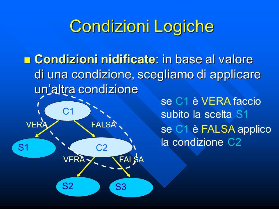 Condizioni Logiche Condizioni nidificate: in base al valore di una condizione, scegliamo di applicare un'altra condizione.