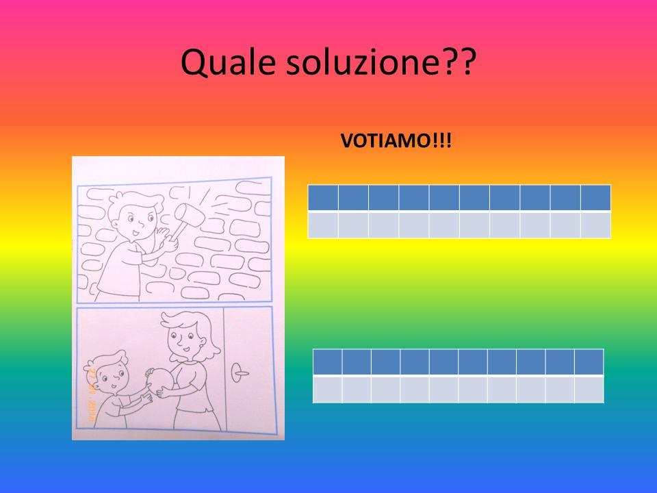 Quale soluzione VOTIAMO!!!