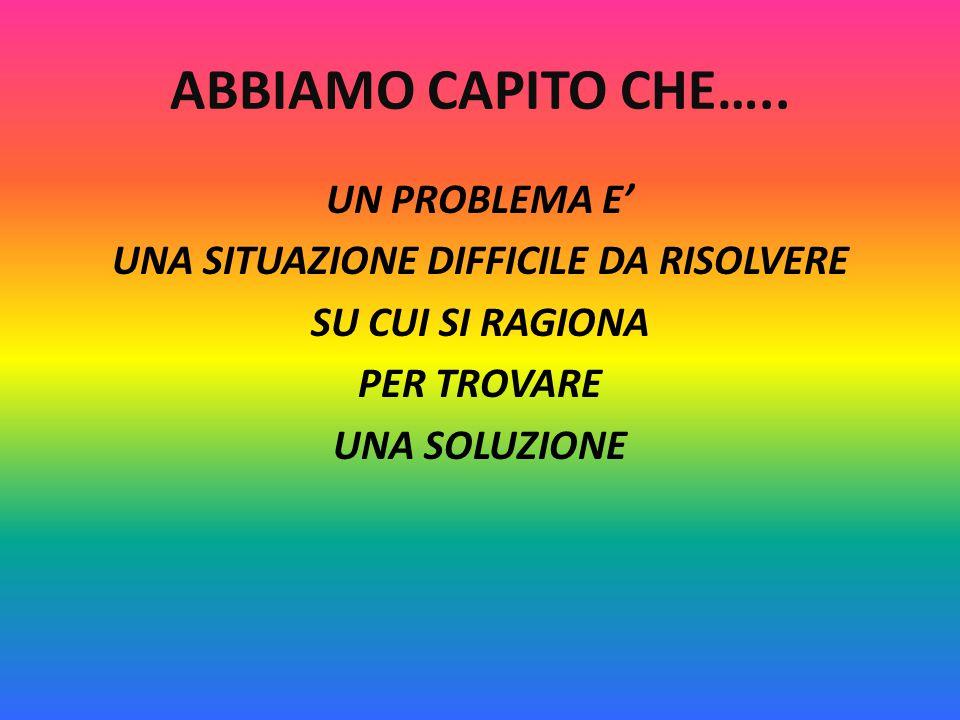 ABBIAMO CAPITO CHE…..