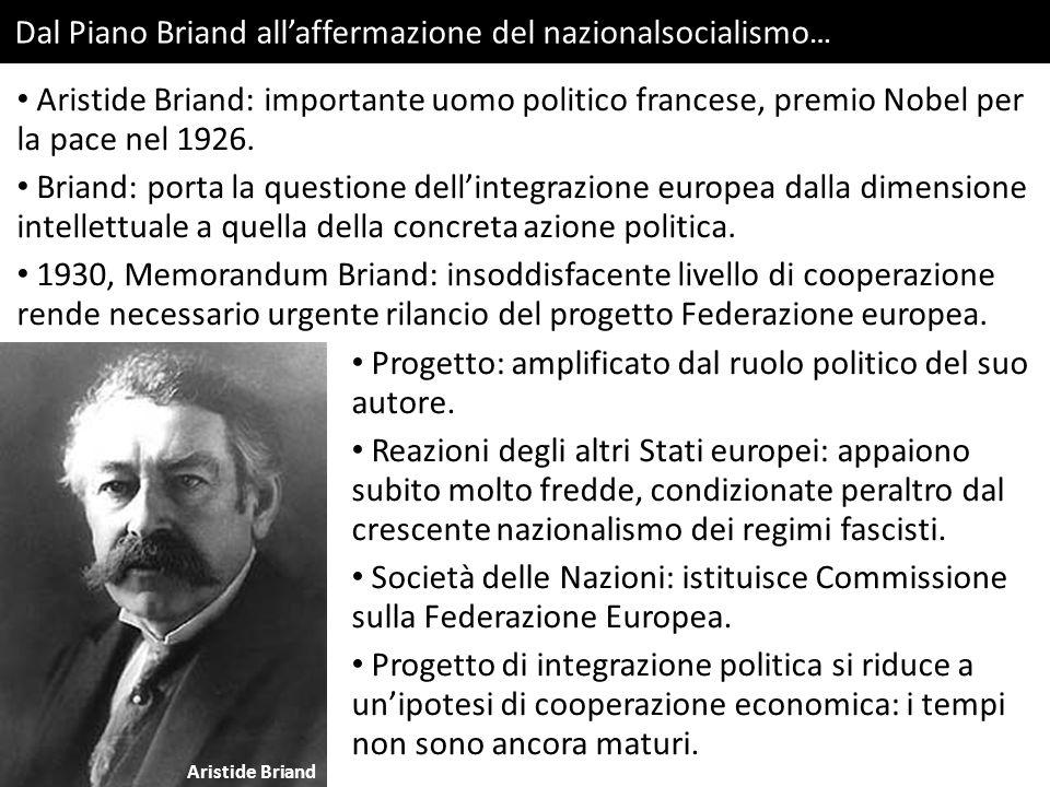 Dal Piano Briand all'affermazione del nazionalsocialismo…